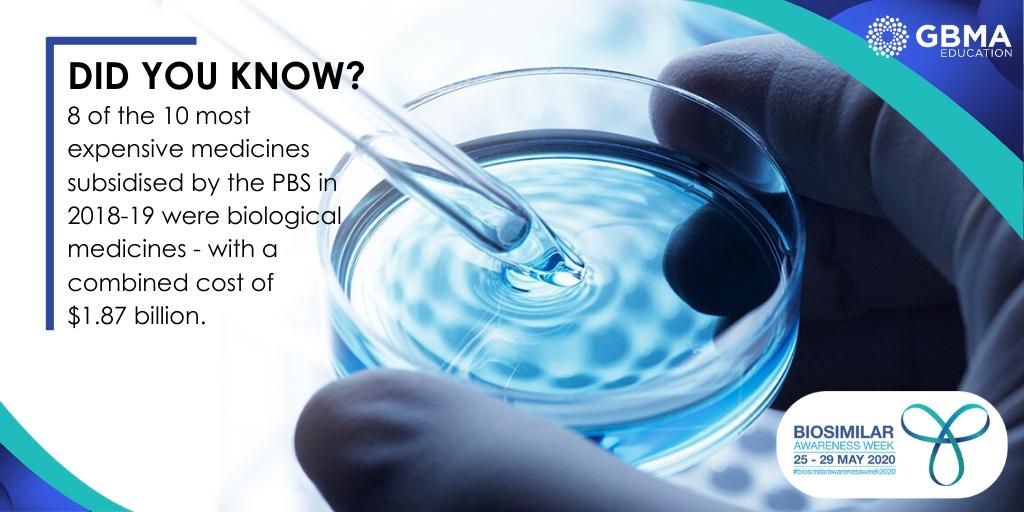 Did You Know 1.53 billion